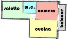 La planimetria